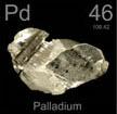Palladium-Sponsoring